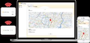 Linkit GPS Tracking