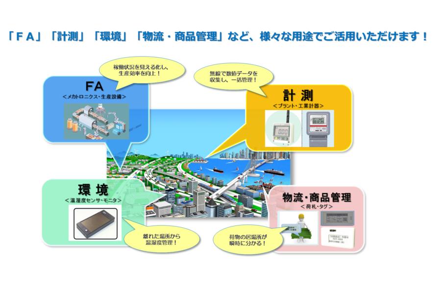 長野日本無線株式会社