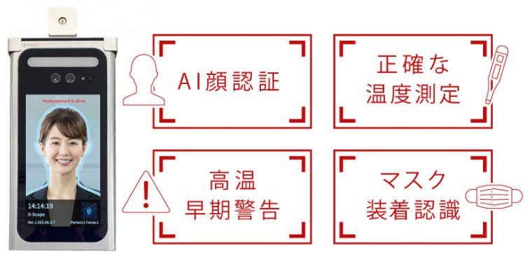 AI顔認証システム